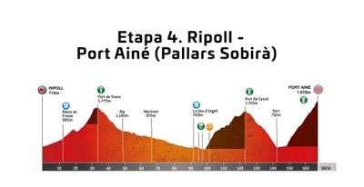La Seu d'Urgell serà escenari de l'etapa reina de l'edició 100 de la Volta Ciclista a Catalunya