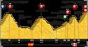 L'Ajuntament i Turisme Seu amplien l'aparcament d'autocaravanes pels aficionats que segueixin el Tour de France al seu pas per la ciutat